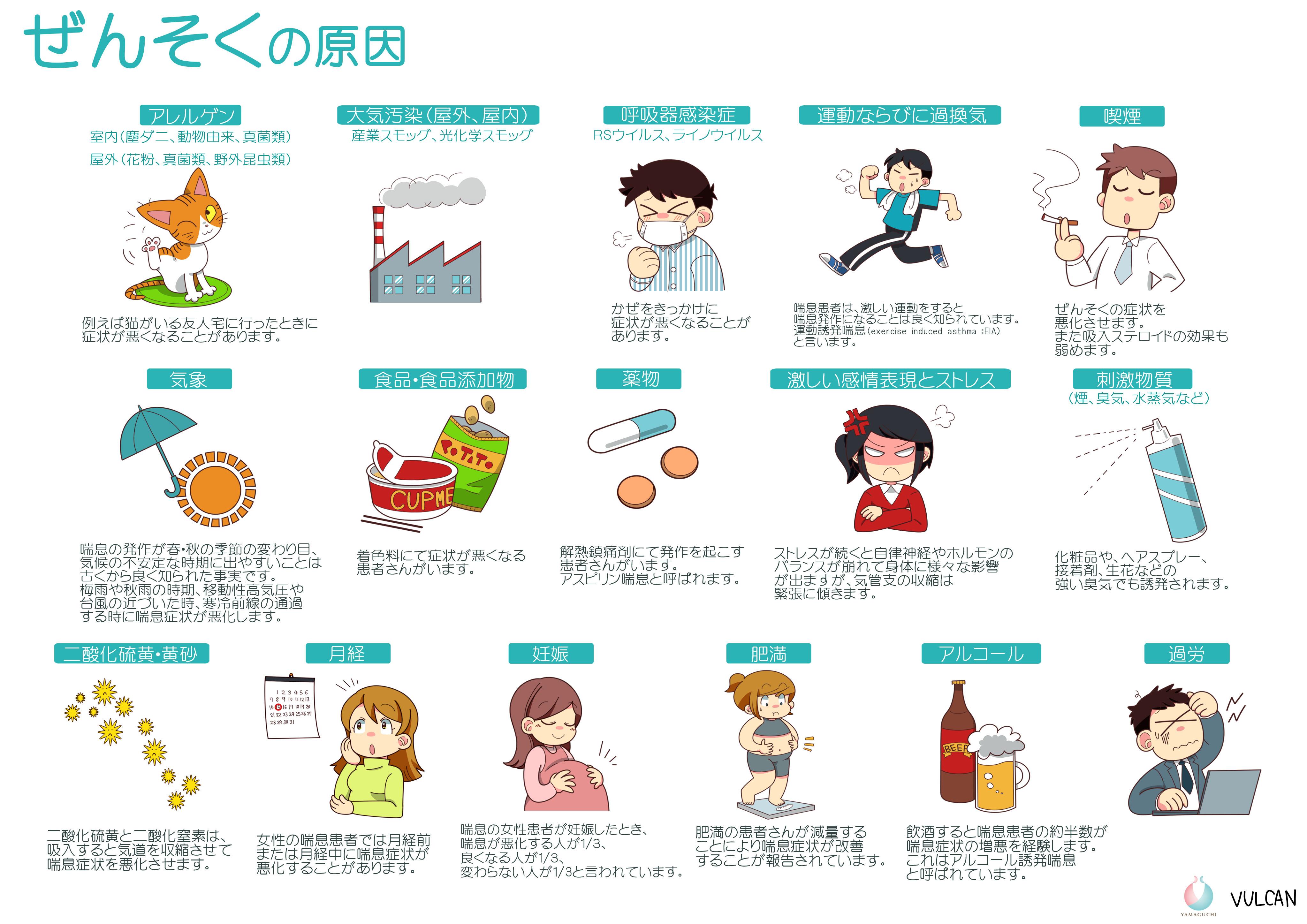 ない 咳 とき 止まら が 咳(せき)や痰(たん)が止まらないときの対処法と予防法